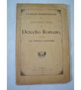 Tablas sinópticas de la historia externa e interna del Derecho Romano